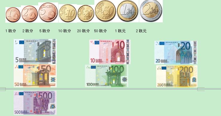 欧元硬币图解
